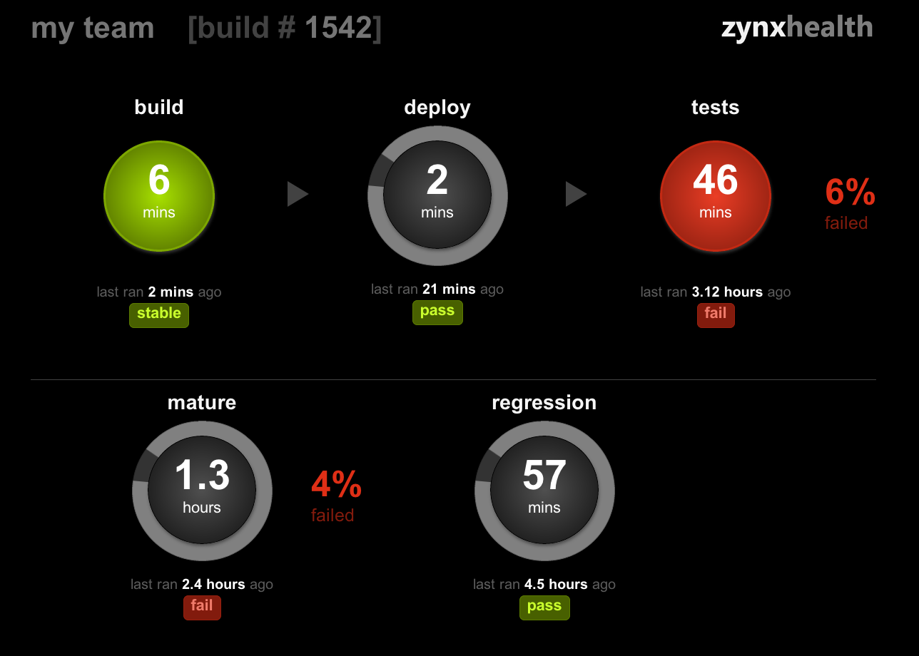tatiyants com Jenkins Build Monitor - tatiyants com
