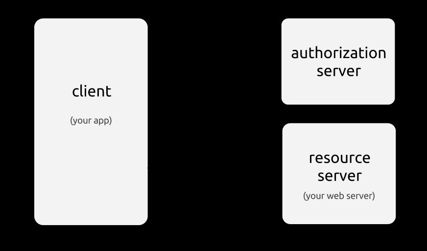 oauth-2_0-client- credentials-flow