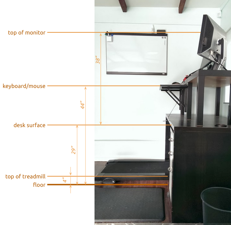 treadmill desk with dimensions