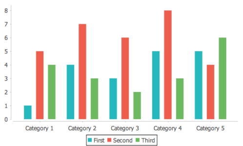 Jfree bar chart with formatted plot area and bars